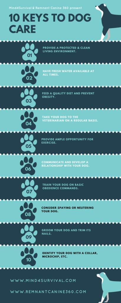 Mind4Survival-10-Keys-to-Dog-Care