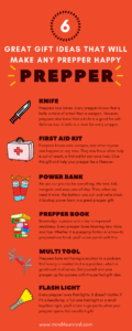 6-prepper-gift-ideas-mind4survival