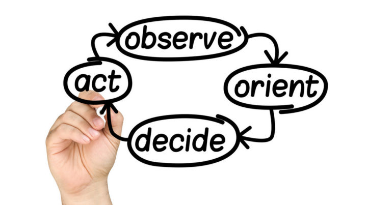 Learn about the OODA Loop to increase your situational awareness