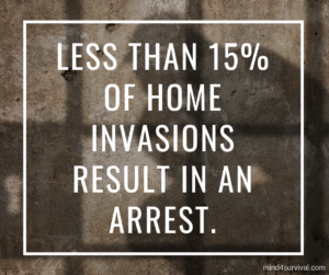 What is a Home Invasion